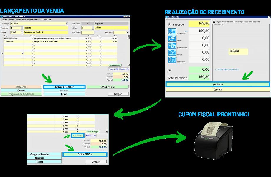 Emissão de Cupom Fiscal rápida e prática no Quickstore